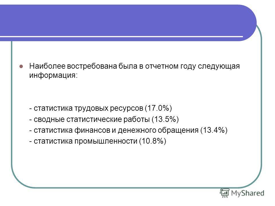 Наиболее востребована была в отчетном году следующая информация: - статистика трудовых ресурсов (17.0%) - сводные статистические работы (13.5%) - статистика финансов и денежного обращения (13.4%) - статистика промышленности (10.8%)