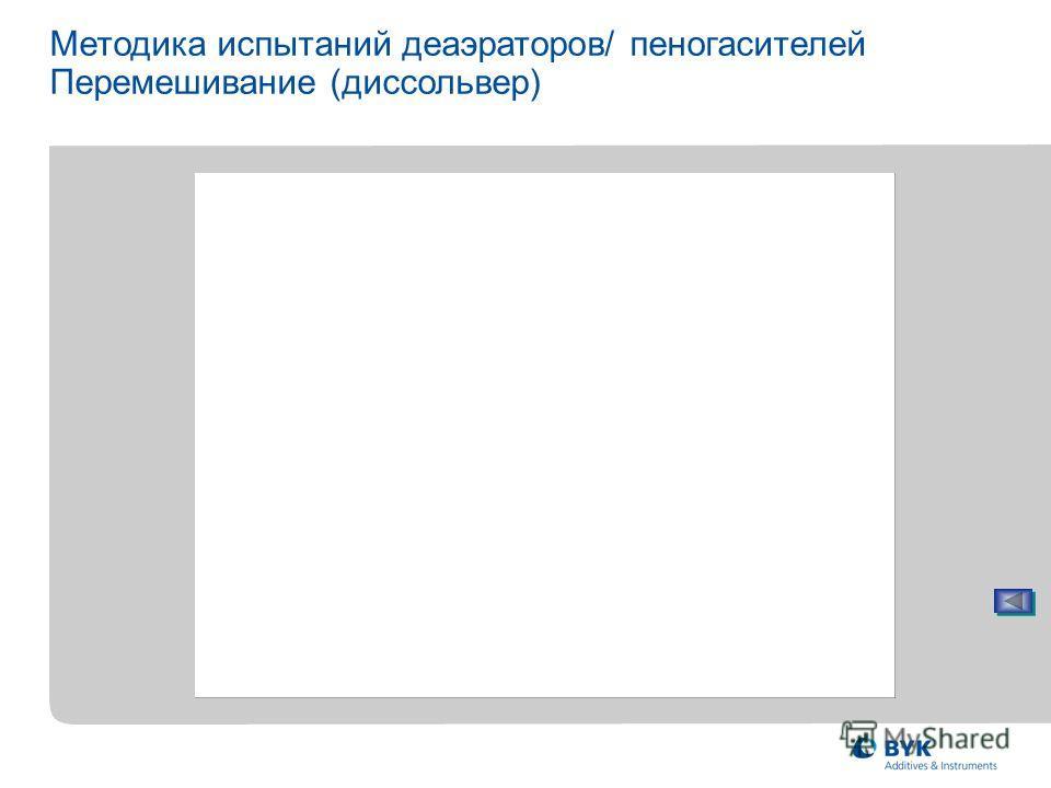 Методика испытаний деаэраторов/ пеногасителей Перемешивание (диссольвер)