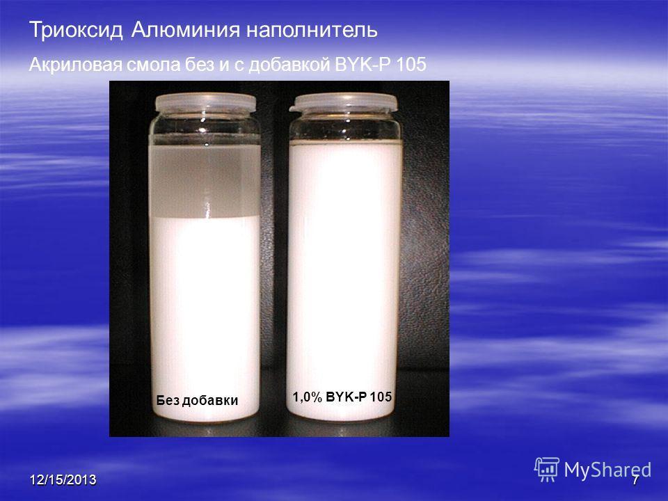 12/15/20137 Триоксид Алюминия наполнитель Акриловая смола без и с добавкой BYK-P 105 Без добавки 1,0% BYK-P 105