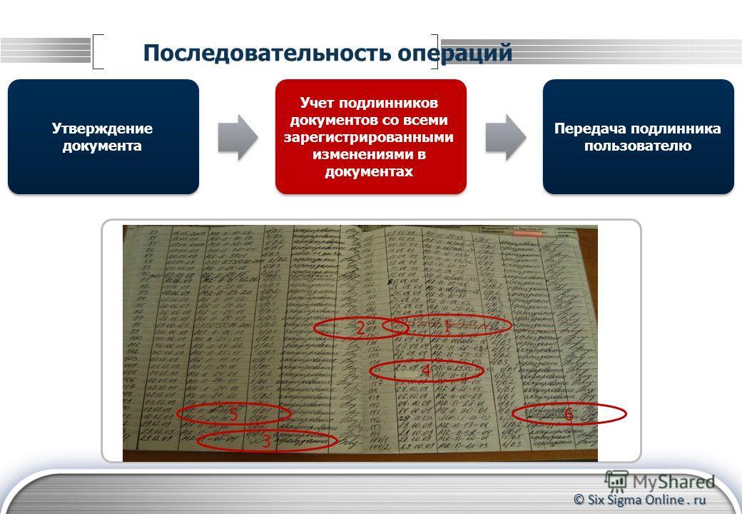 © Six Sigma Online. ru Последовательность операций Утверждение документа Передача подлинника пользователю Учет подлинников документов со всеми зарегистрированными изменениями в документах 2 4 3 56