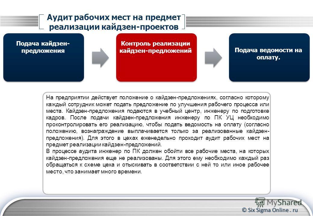 © Six Sigma Online. ru Аудит рабочих мест на предмет реализации кайдзен-проектов Подача кайдзен- предложения Подача ведомости на оплату. Контроль реализации кайдзен-предложений На предприятии действует положение о кайдзен-предложениях, согласно котор