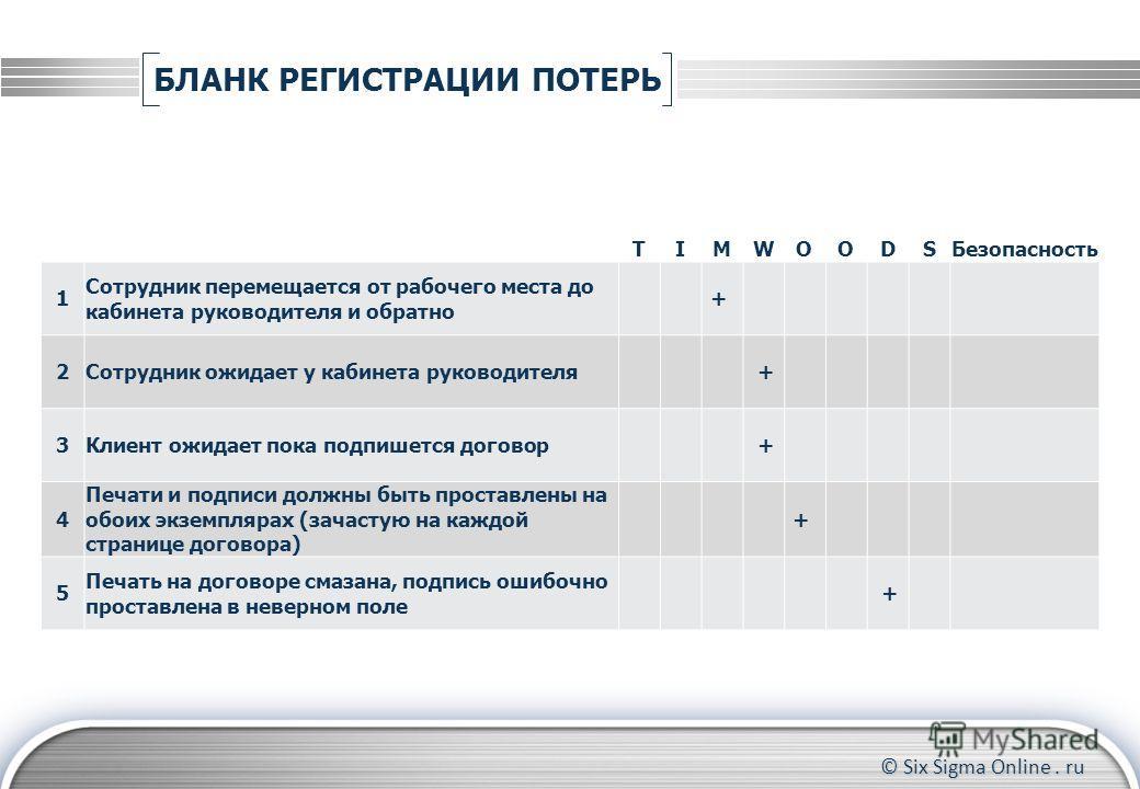 © Six Sigma Online. ru TIMWOODSБезопасность 1 Сотрудник перемещается от рабочего места до кабинета руководителя и обратно + 2Сотрудник ожидает у кабинета руководителя + 3Клиент ожидает пока подпишется договор + 4 Печати и подписи должны быть проставл