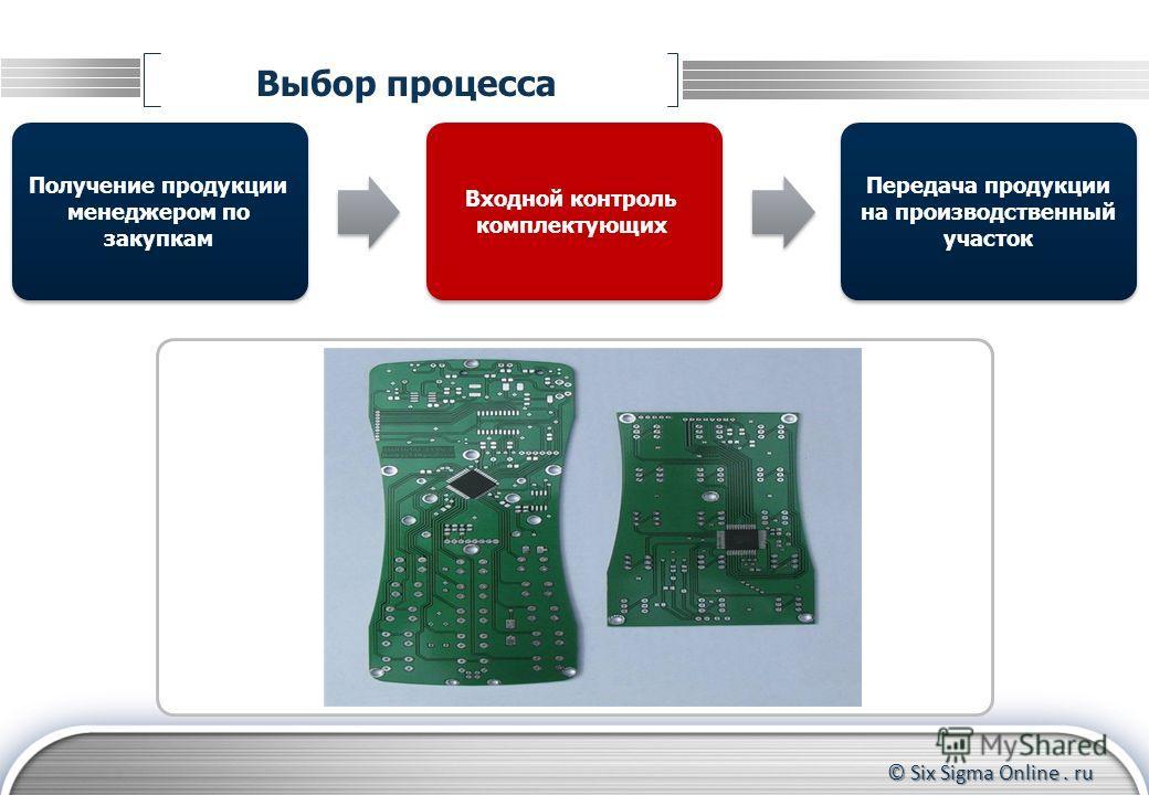 © Six Sigma Online. ru Выбор процесса Получение продукции менеджером по закупкам Передача продукции на производственный участок Входной контроль комплектующих