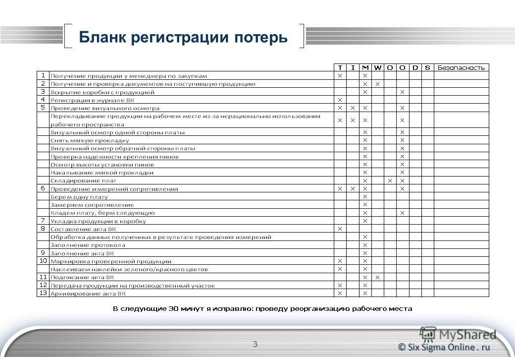 © Six Sigma Online. ru Бланк регистрации потерь 3