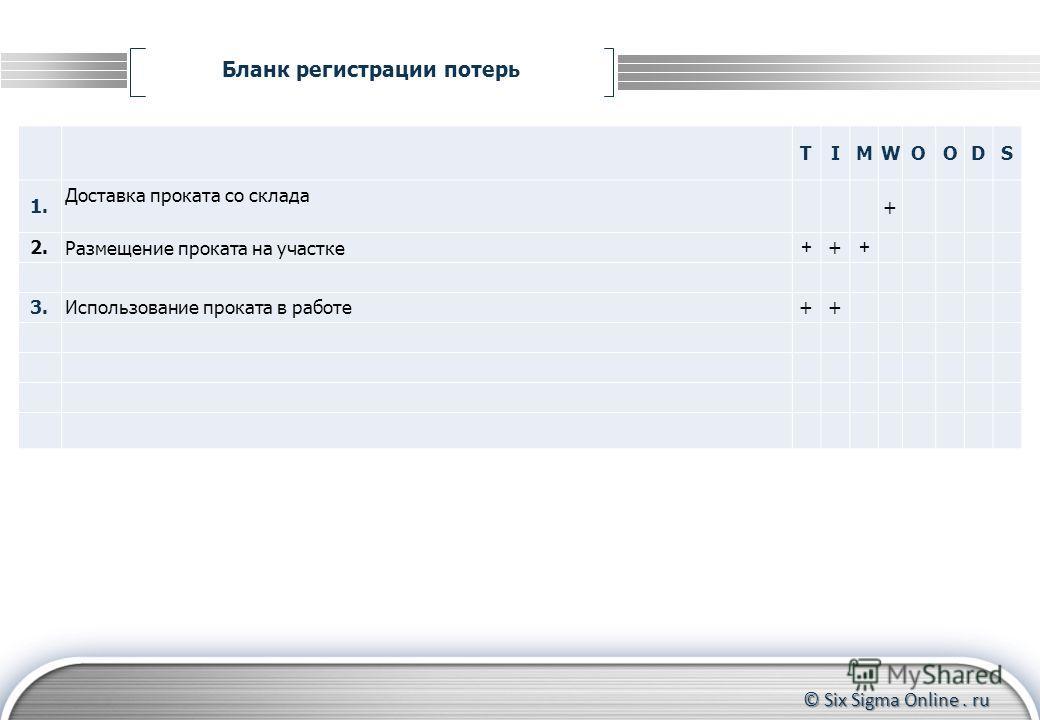 © Six Sigma Online. ru Бланк регистрации потерь Формирование группы участников Контроль за прохождением тренинга до конца Координирование действий участников TIMWOODS 1. Доставка проката со склада + 2.Размещение проката на участке + + + 3.Использован