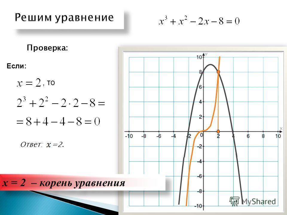 2.Построим в одной системе координат графики функций: 3. Найдем абсциссу точки пересечения этих графиков : х = 2 – корень уравнения ? 1.Представим уравнение в виде: 2