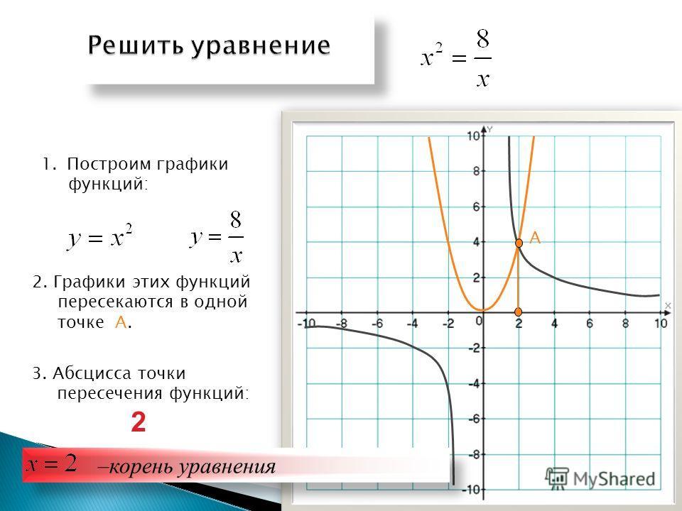 Ответ: =2. х = 2 – корень уравнения Проверка: Если:, то