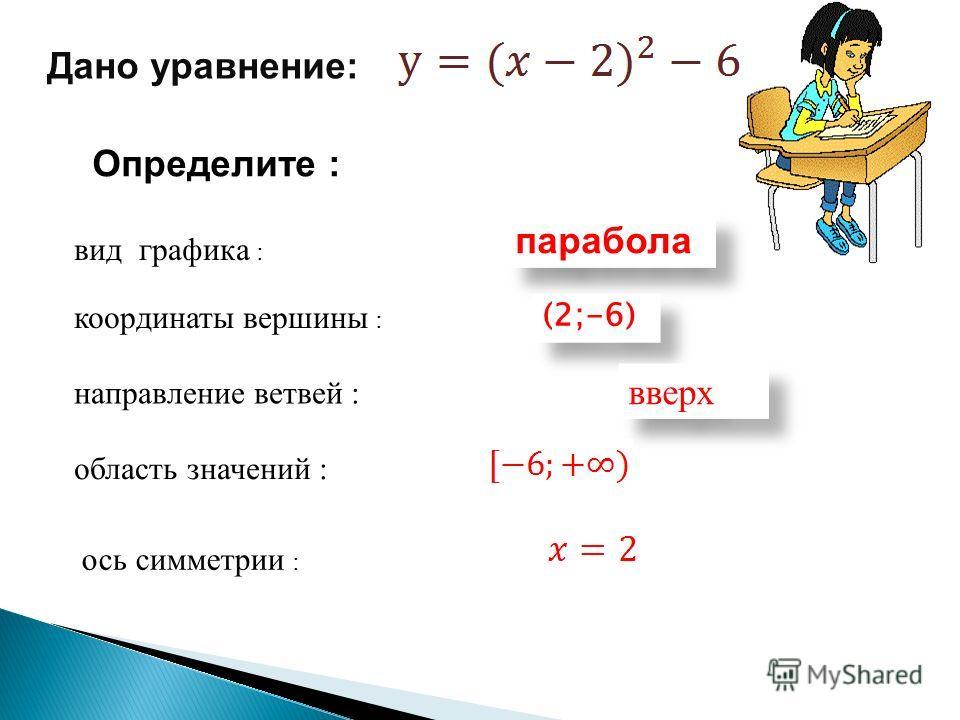 вид графика: гипербола в каких четвертях располагается график? 2и4 2и4 Область значений функции: в каких точках пересекает оси координат? не пересекает не пересекает Определите : Дано уравнение: