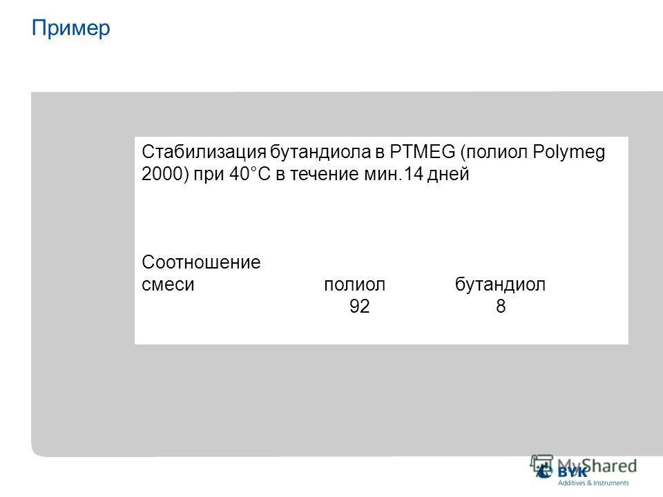 Пример Стабилизация бутандиола в PTMEG (полиол Polymeg 2000) при 40°C в течение мин.14 дней Соотношение смеси полиол бутандиол 92 8