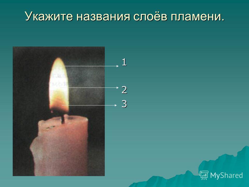 Укажите названия слоёв пламени. 123