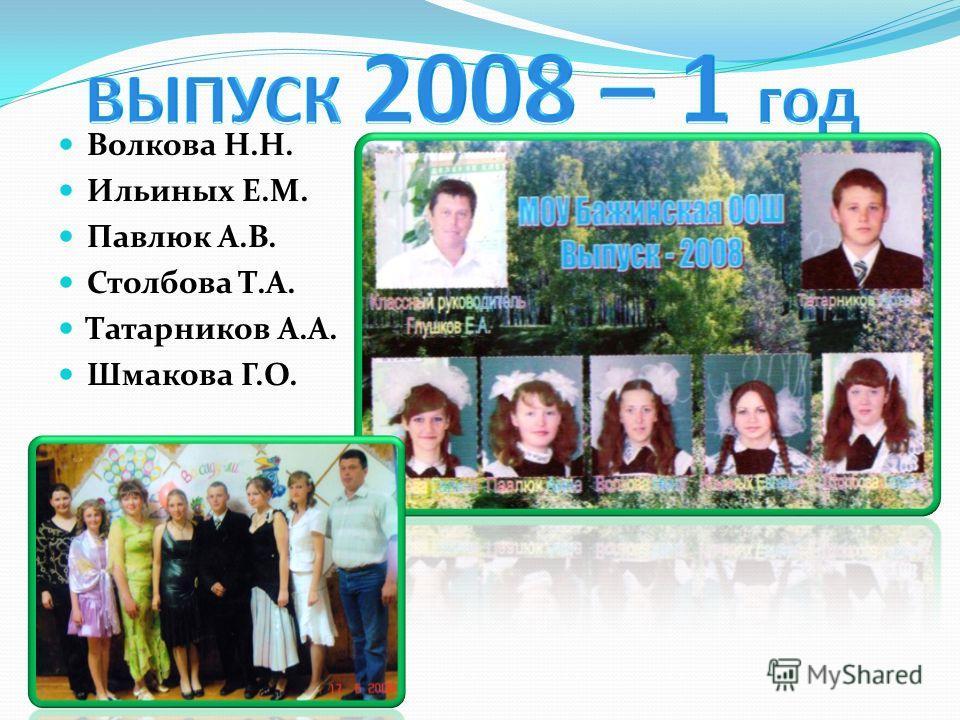 Волкова Н.Н. Ильиных Е.М. Павлюк А.В. Столбова Т.А. Татарников А.А. Шмакова Г.О.