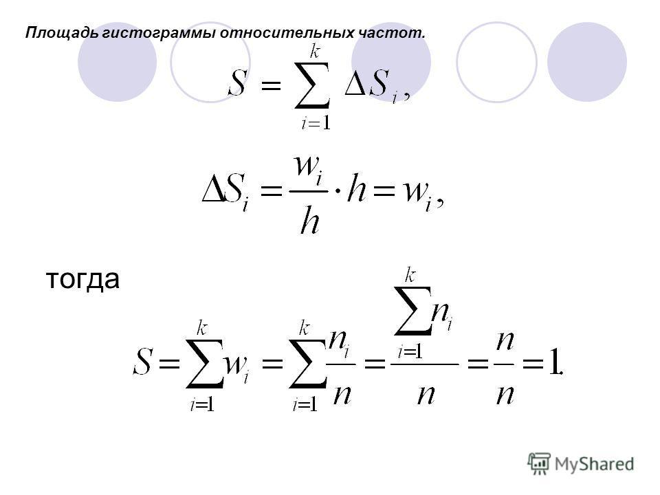 тогда Площадь гистограммы относительных частот.