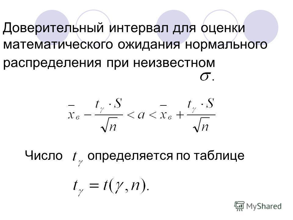 Доверительный интервал для оценки математического ожидания нормального распределения при неизвестном Число определяется по таблице