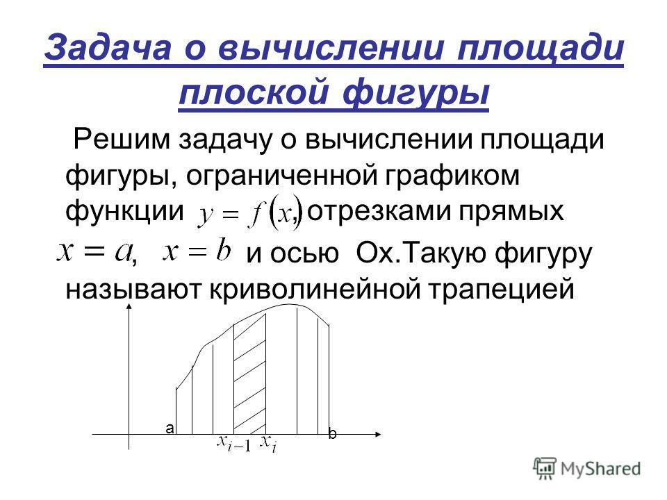Задача о вычислении площади плоской фигуры Решим задачу о вычислении площади фигуры, ограниченной графиком функции, отрезками прямых, и осью Ox.Такую фигуру называют криволинейной трапецией a b