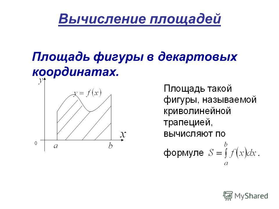 Вычисление площадей Площадь фигуры в декартовых координатах. 0