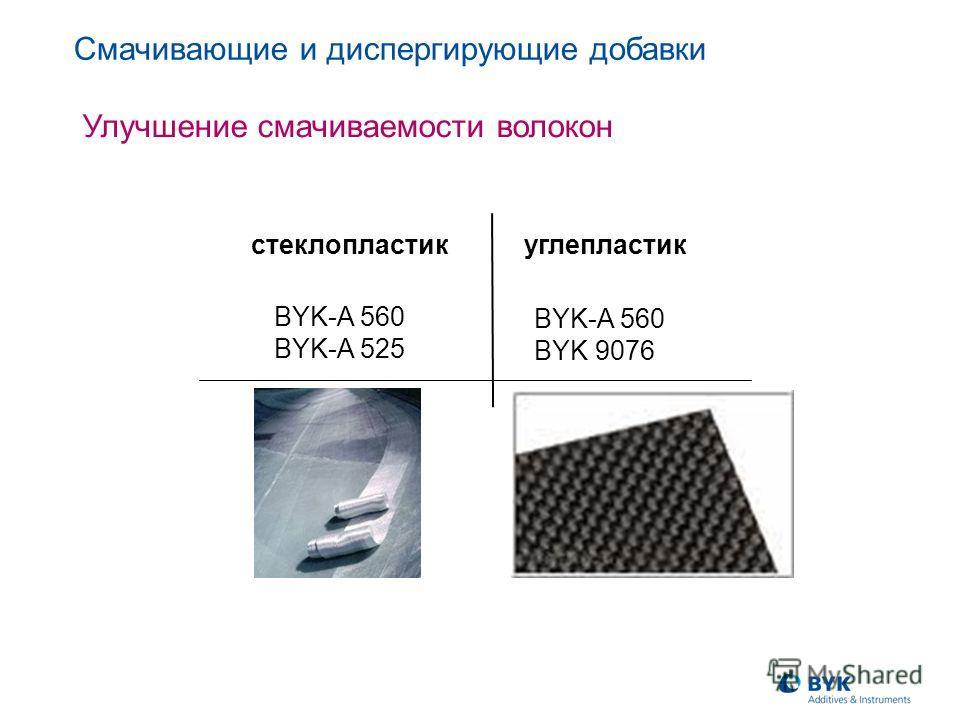 cтеклопластик BYK-A 560 BYK-A 525 BYK-A 560 BYK 9076 углепластик Смачивающие и диспергирующие добавки Улучшение смачиваемости волокон