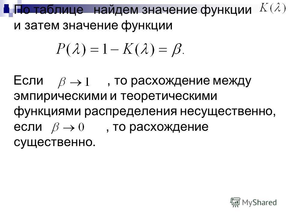 По таблице найдем значение функции и затем значение функции Если, то расхождение между эмпирическими и теоретическими функциями распределения несущественно, если, то расхождение существенно.