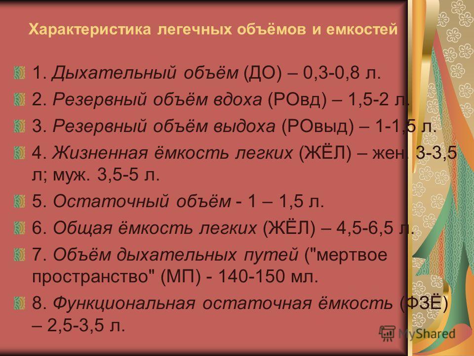Характеристика легечных объёмов и емкостей 1. Дыхательный объём (ДО) – 0,3-0,8 л. 2. Резервный объём вдоха (РОвд) – 1,5-2 л. 3. Резервный объём выдоха (РОвыд) – 1-1,5 л. 4. Жизненная ёмкость легких (ЖЁЛ) – жен. 3-3,5 л; муж. 3,5-5 л. 5. Остаточный об