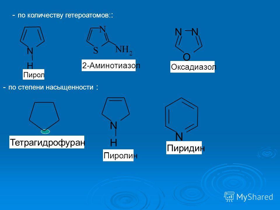 - по количеству гетероатомов: : - по степени насыщенности : Тетрагидрофуран N H Пиролин N Пиридин O NN Оксадиазол N S NH 2 2-Аминотиазол N H Пирол