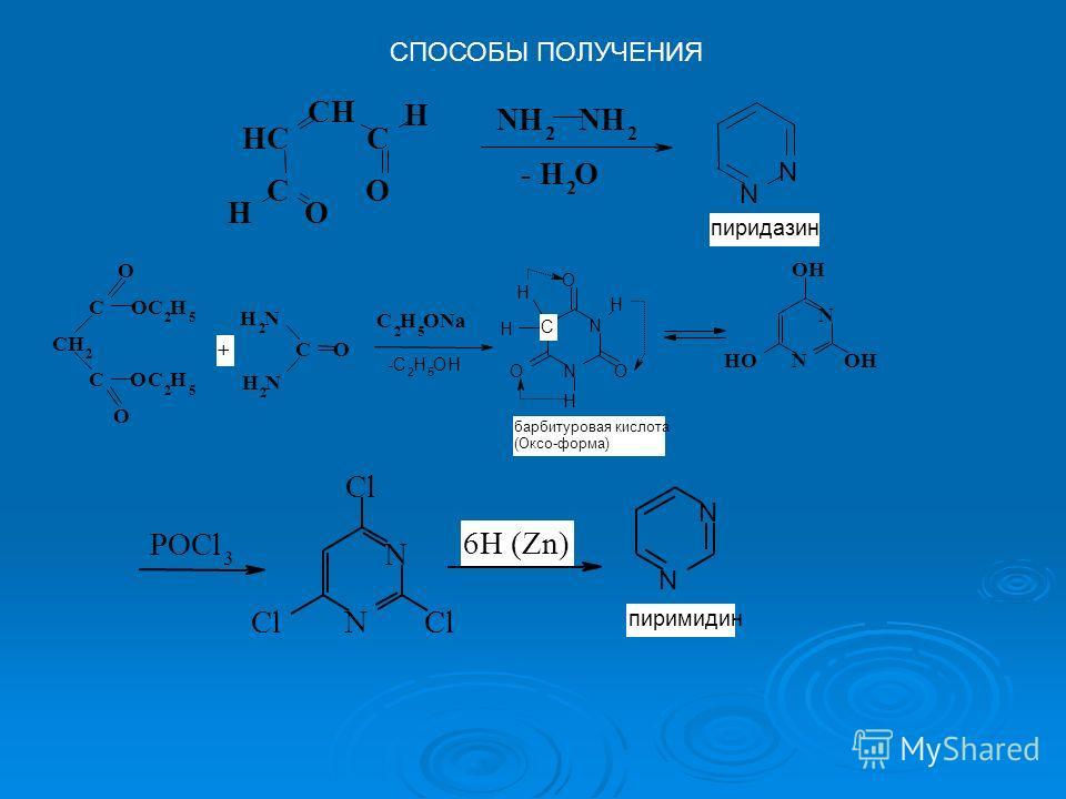 СПОСОБЫ ПОЛУЧЕНИЯ POCl 3 N N Cl N N 6H (Zn) пиримидин N N CH C O O C CH H H NH 2 NH 2 - H 2 O пиридазин