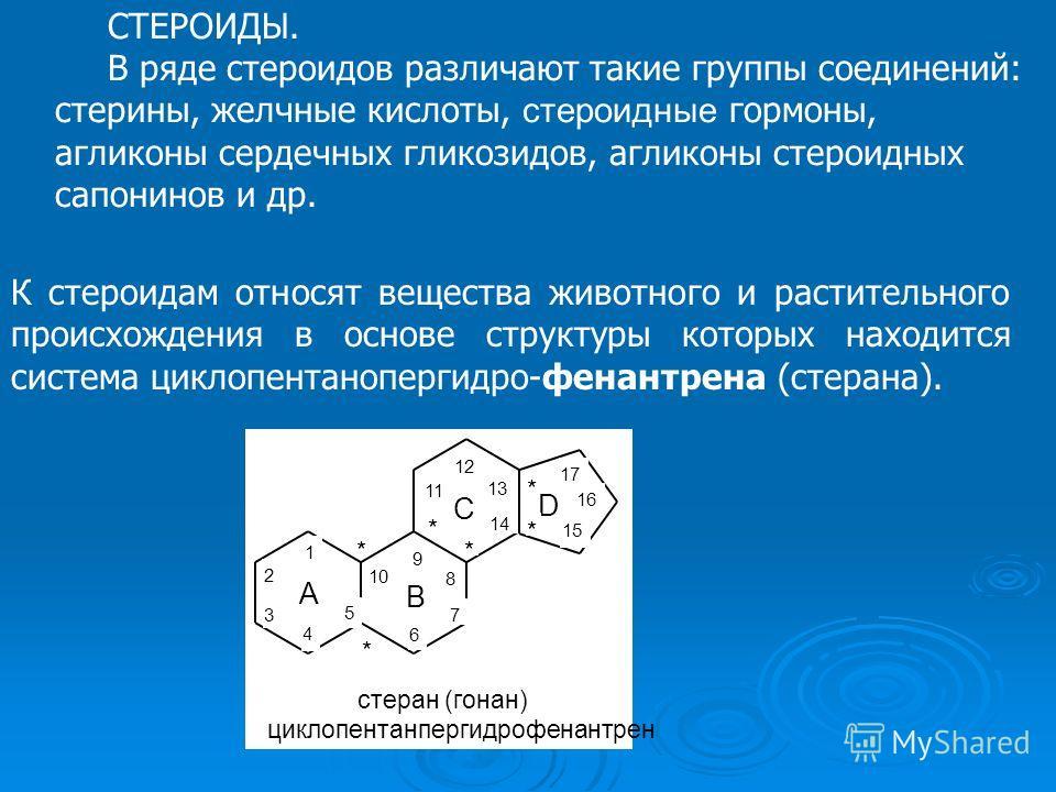 СТЕРОИДЫ. В ряде стероидов различают такие группы соединений: стерины, желчные кислоты, стероидные гормоны, агликоны сердечных гликозидов, агликоны стероидных сапонинов и др. К стероидам относят вещества животного и растительного происхождения в осно