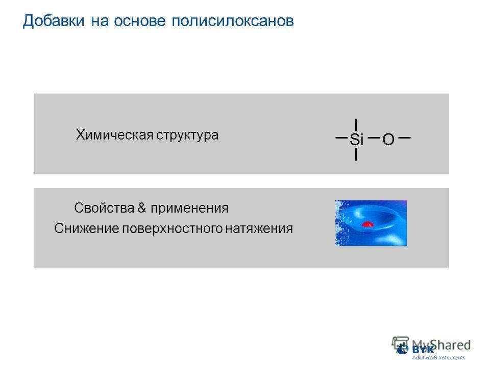 Химическая структура Свойства & применения Снижение поверхностного натяжения Добавки на основе полисилоксанов Si O