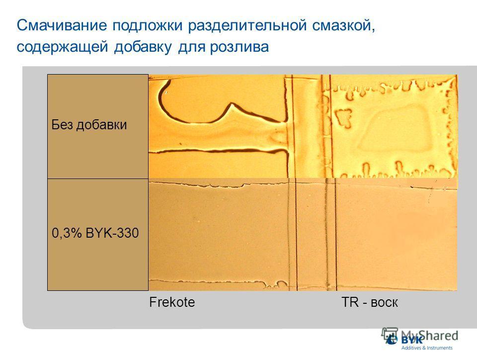 Смачивание подложки разделительной cмазкой, содержащей добавку для розлива Picture FrekoteTR - воск Без добавки 0,3% BYK-330