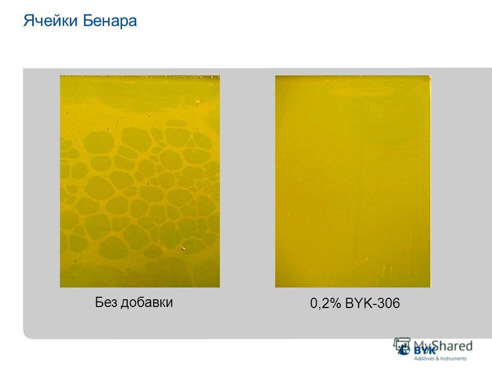 Без добавки 0,2% BYK-306 Ячейки Бенара