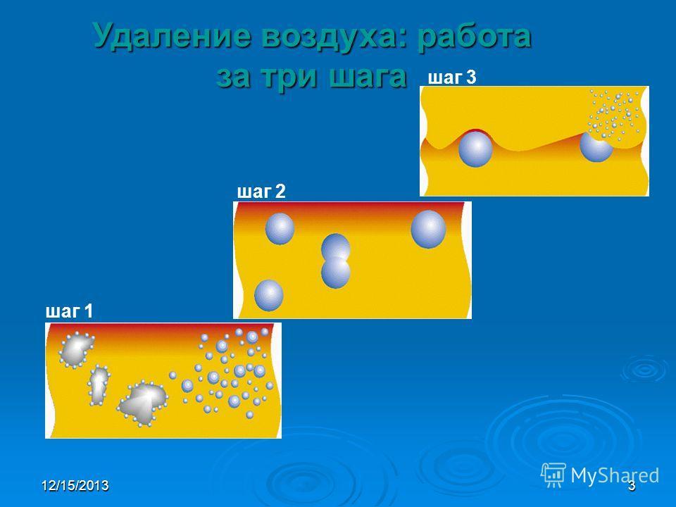 12/15/20133 Удаление воздуха: работа за три шага шаг 1 шаг 2 шаг 3