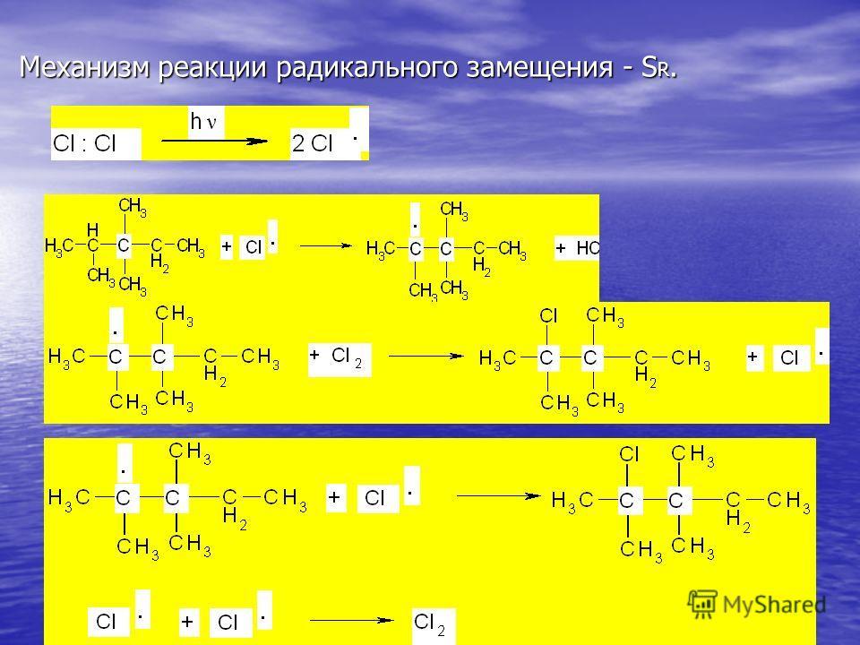 Механизм реакции радикального замещения - S R.
