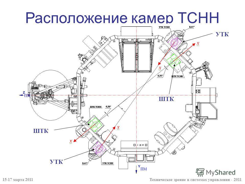 Расположение камер ТСНН ШТК УТК