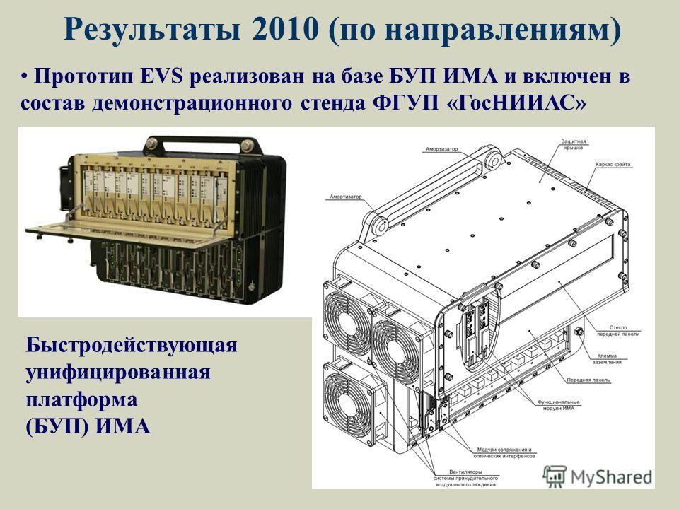 Результаты 2010 (по направлениям) Прототип EVS реализован на базе БУП ИМА и включен в состав демонстрационного стенда ФГУП «ГосНИИАС» Быстродействующая унифицированная платформа (БУП) ИМА