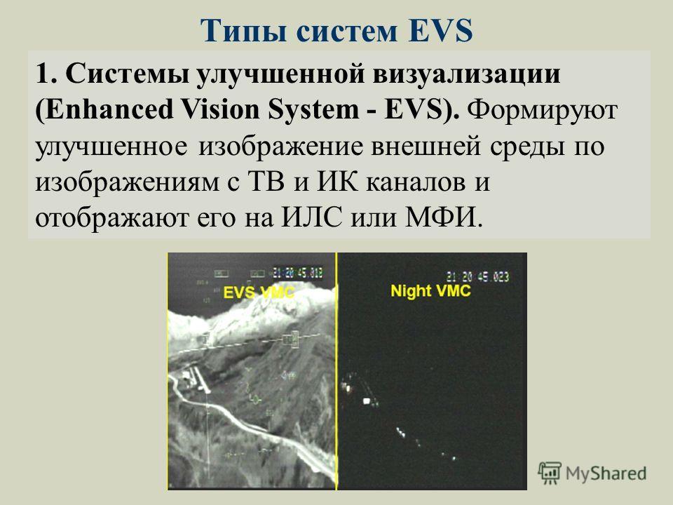 Типы систем EVS 1. Системы улучшенной визуализации (Enhanced Vision System - EVS). Формируют улучшенное изображение внешней среды по изображениям с ТВ и ИК каналов и отображают его на ИЛС или МФИ.