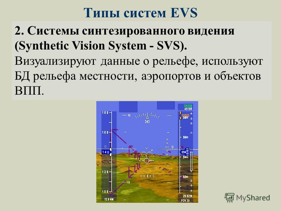 Типы систем EVS 2. Системы синтезированного видения (Synthetic Vision System - SVS). Визуализируют данные о рельефе, используют БД рельефа местности, аэропортов и объектов ВПП.