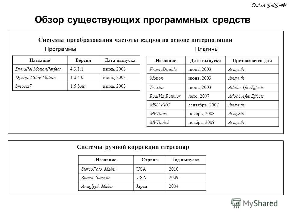 4 Обзор существующих программных средств НазваниеДата выпускаПредназначен для FrameDoubleиюнь, 2003Avisynth Motionиюнь, 2003Avisynth Twixtorиюнь, 2003Adobe AfterEffects RealViz Retimerлето, 2007Adobe AfterEffects MSU FRCсентябрь, 2007Avisynth MVTools