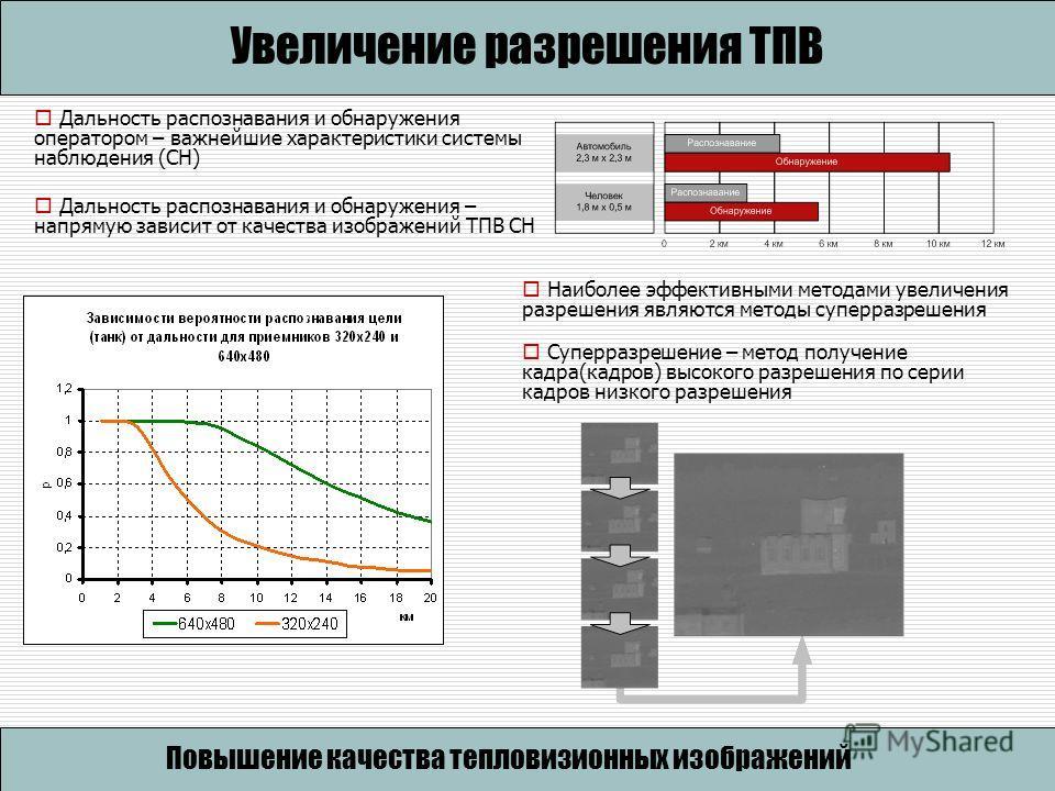 Увеличение разрешения ТПВ Дальность распознавания и обнаружения оператором – важнейшие характеристики системы наблюдения (СН) Дальность распознавания и обнаружения – напрямую зависит от качества изображений ТПВ СН Наиболее эффективными методами увели
