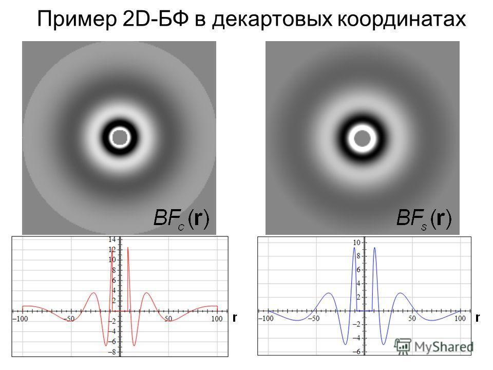 Пример 2D-БФ в декартовых координатах