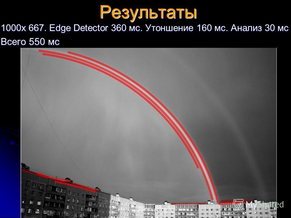 Результаты 1000x 667. Edge Detector 360 мс. Утоншение 160 мс. Анализ 30 мс Всего 550 мс