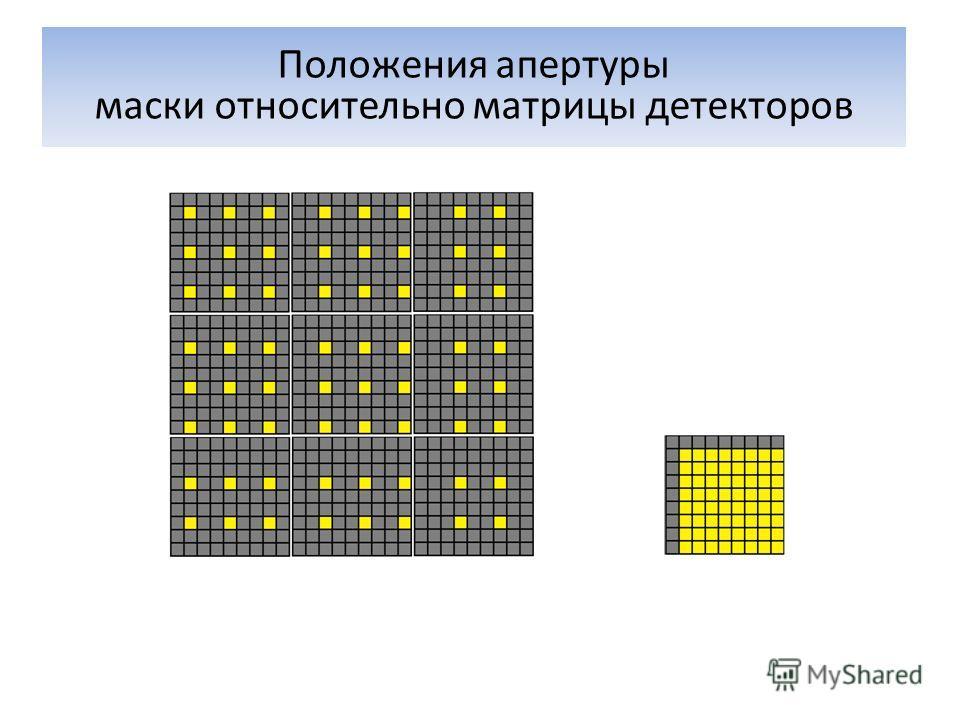 Положения апертуры маски относительно матрицы детекторов