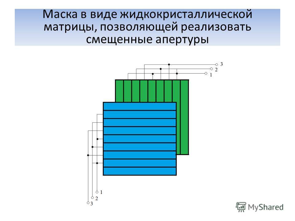 Маска в виде жидкокристаллической матрицы, позволяющей реализовать смещенные апертуры