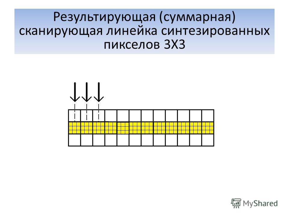 Результирующая (суммарная) сканирующая линейка синтезированных пикселов 3Х3