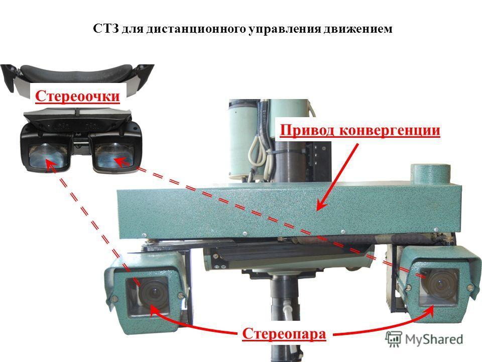 СТЗ для дистанционного управления движением Привод конвергенции Стереопара Стереоочки