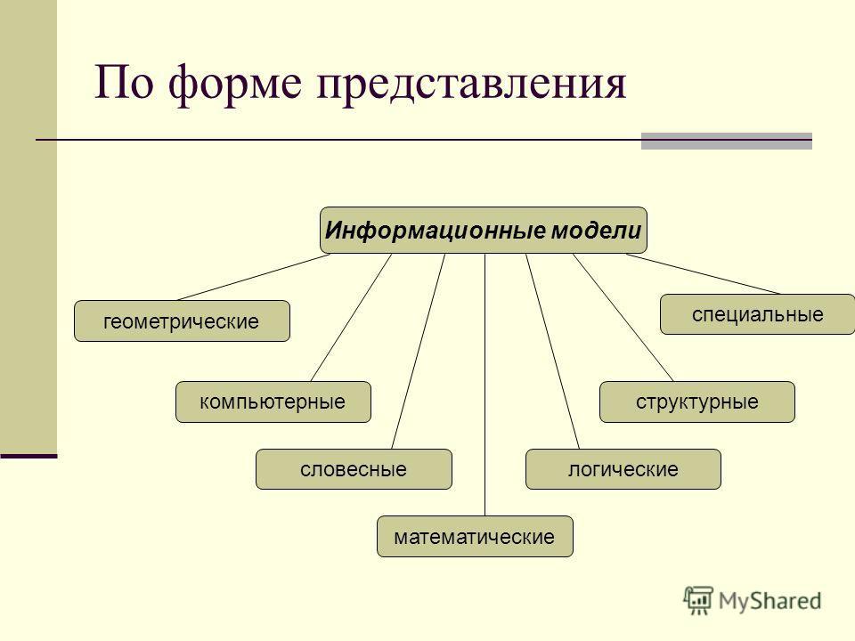 По форме представления Информационные модели геометрические компьютерные словесные математические логические структурные специальные
