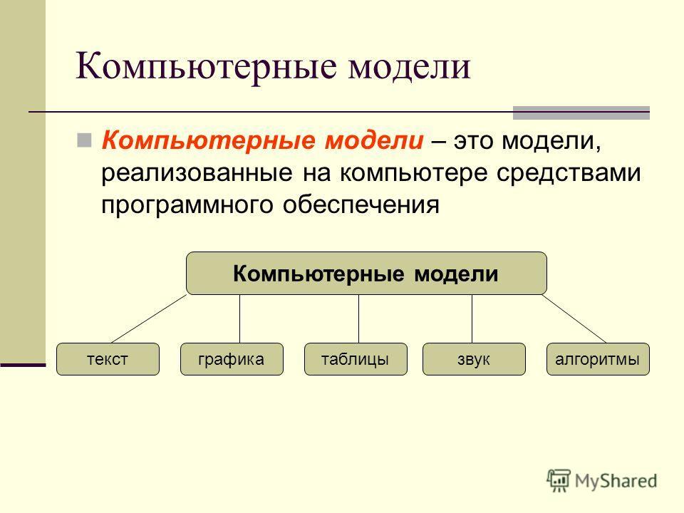 Компьютерные модели Компьютерные модели – это модели, реализованные на компьютере средствами программного обеспечения Компьютерные модели текстграфикатаблицызвукалгоритмы