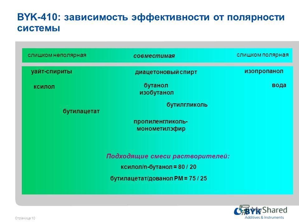 Страница 10 слишком неполярная слишком полярная уайт-спириты ксилол бутилацетат вода изопропанол совместимая диацетоновый спирт бутанол изобутанол бутилгликоль пропиленгликоль- монометилэфир ксилол/n-бутанол = 80 / 20 бутилацетат/дованол PM = 75 / 25