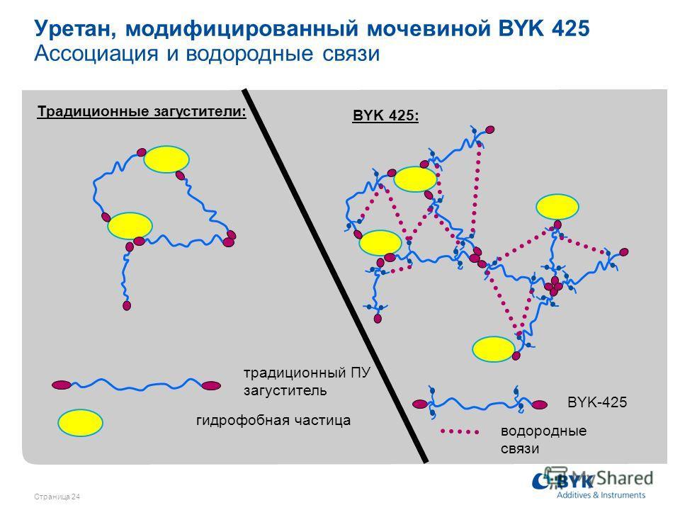 Страница 24 Уретан, модифицированный мочевиной BYK 425 Ассоциация и водородные связи гидрофобная частица традиционный ПУ загуститель Традиционные загустители: BYK-425 водородные связи BYK 425: