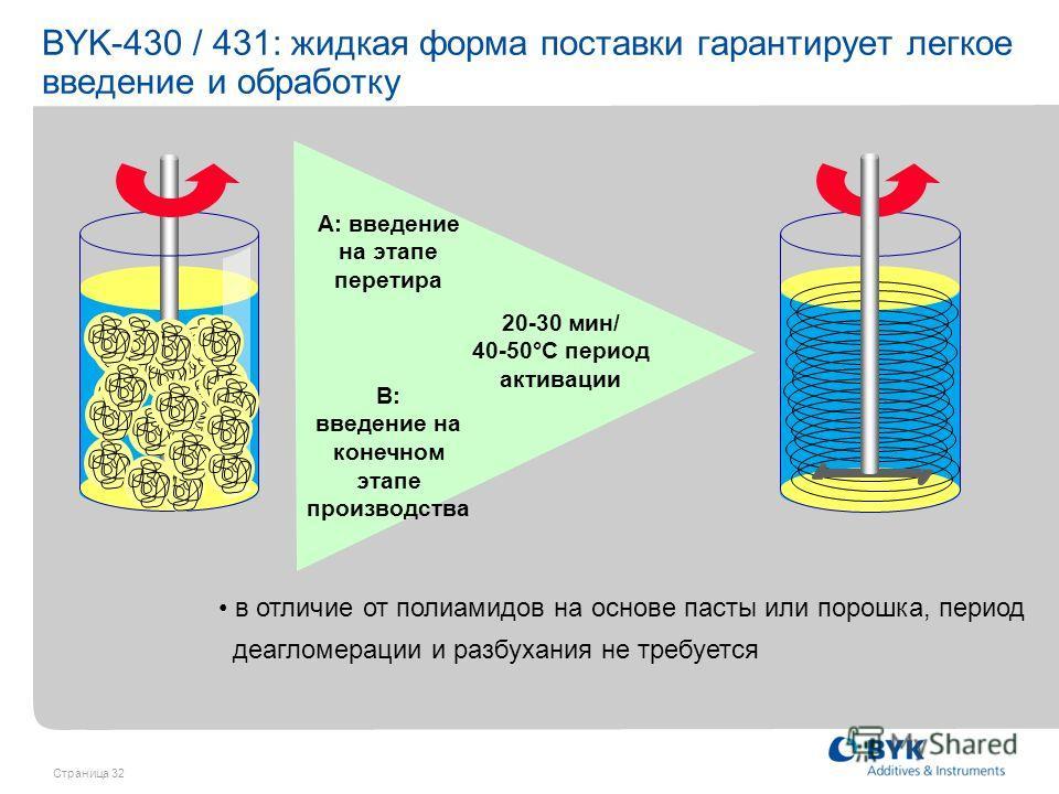 Страница 32 в отличие от полиамидов на основе пасты или порошка, период деагломерации и разбухания не требуется BYK-430 / 431: жидкая форма поставки гарантирует легкое введение и обработку B: введение на конечном этапе производства A: введение на эта