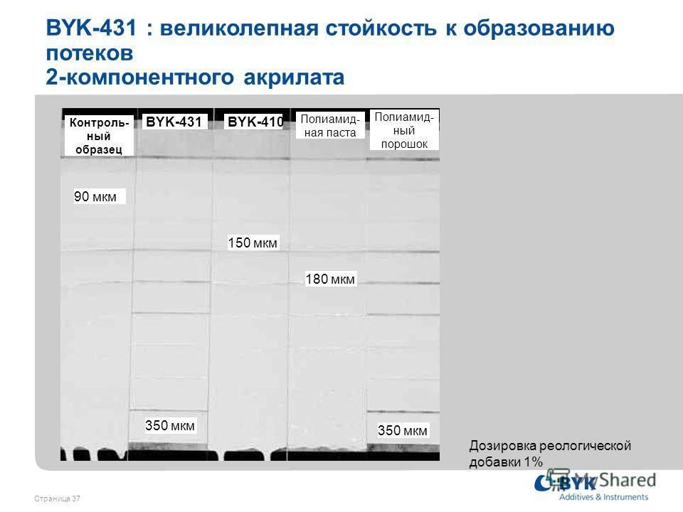 Страница 37 Дозировка реологической добавки 1% BYK-431 BYK-410 BYK-431 : великолепная стойкость к образованию потеков 2-компонентного акрилата 180 мкм 150 мкм 90 мкм 350 мкм Полиамид- ный порошок Полиамид- ная паста Контроль- ный образец