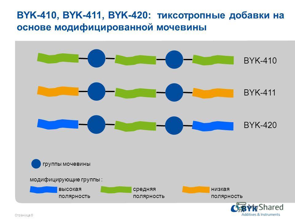 Страница 6 BYK-410 BYK-411 BYK-420 группы мочевины высокая полярность средняя полярность низкая полярность модифицирующие группы : BYK-410, BYK-411, BYK-420: тиксотропные добавки на основе модифицированной мочевины