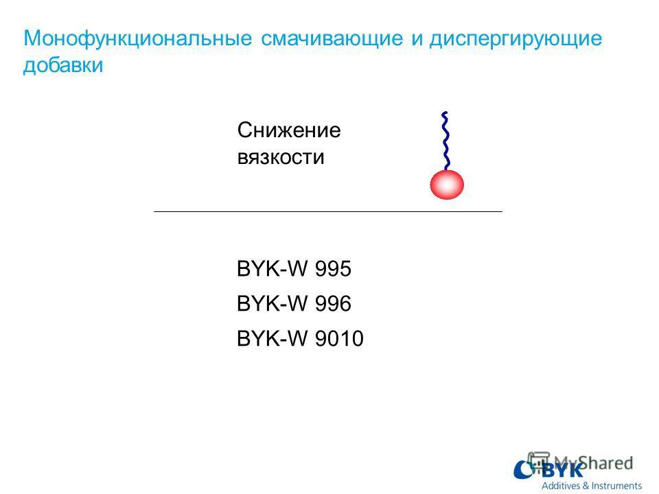 BYK-W 995 BYK-W 996 BYK-W 9010 Монофункциональные смачивающие и диспергирующие добавки Снижение вязкости